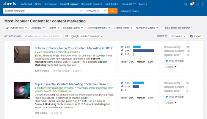 ahrefs content marketing