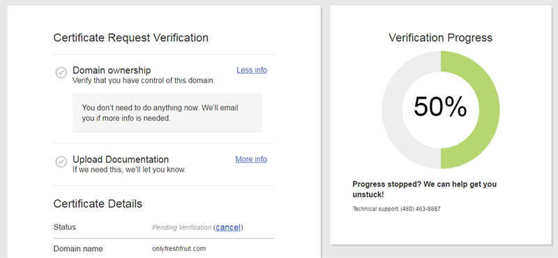 certificate request verification