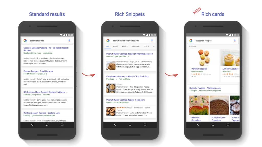 google rich cards image