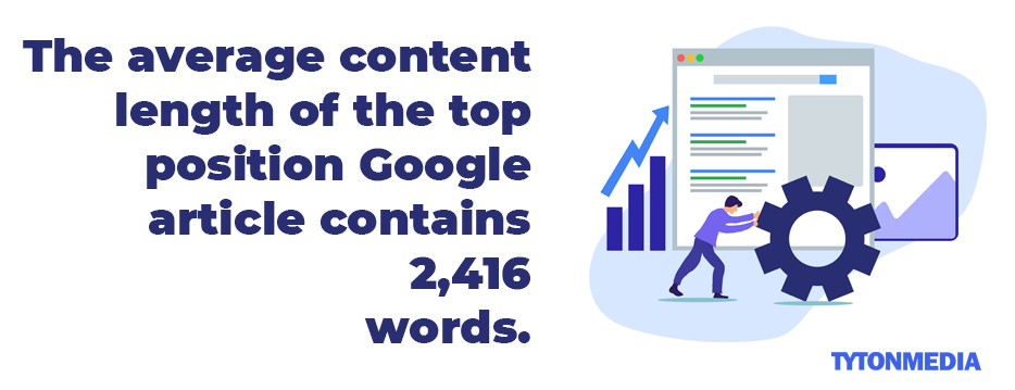 seo quote stat content length