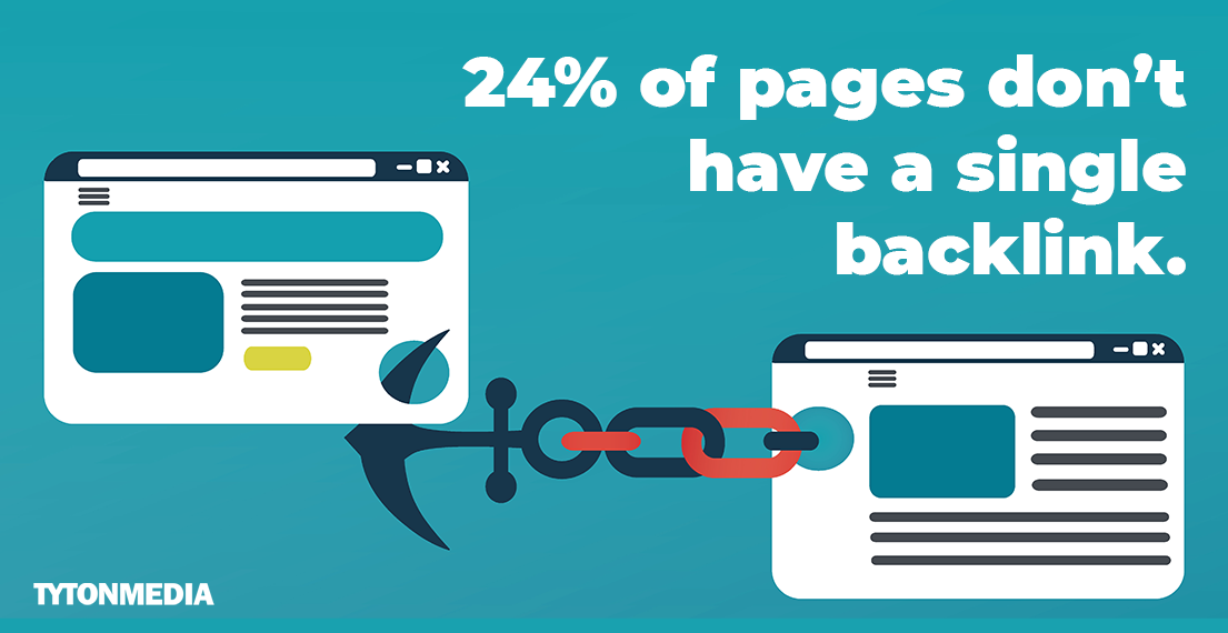 seo statistic backlinks