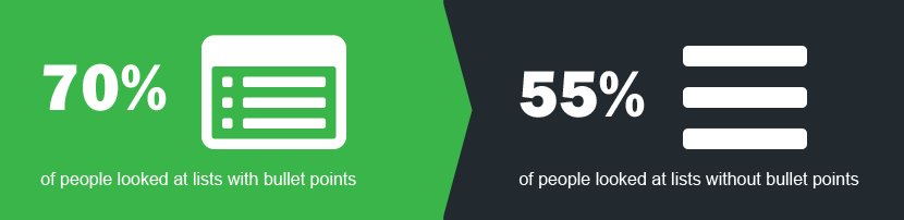 web-design-statistics-bullet-points